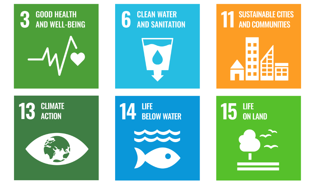 Six SDG icons relevant to the CERTO project